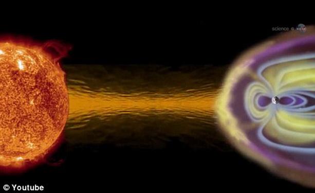 магнитные порталы вокруг Земли