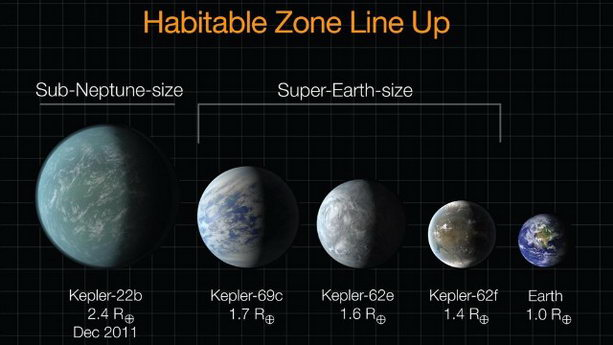 Планеты с формой жизни