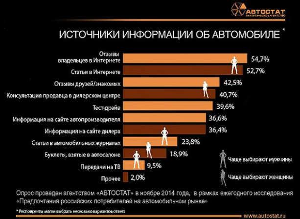AutoPodrobnosti.ru