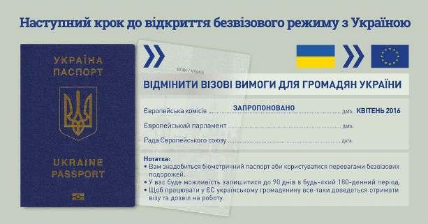 Отмена виз для Укрианы