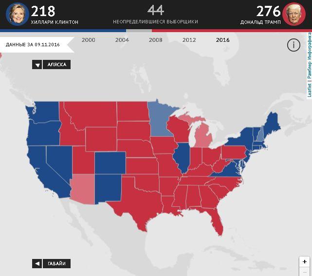 Выборы в США 2016. Победа Трампа